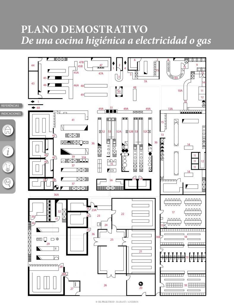 El PRACTICO 1.0 - Edición Digital eBook - Informaciones - Cocinas